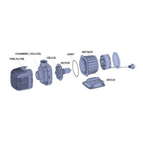 Pompe de bassin 5000 L/H TRS