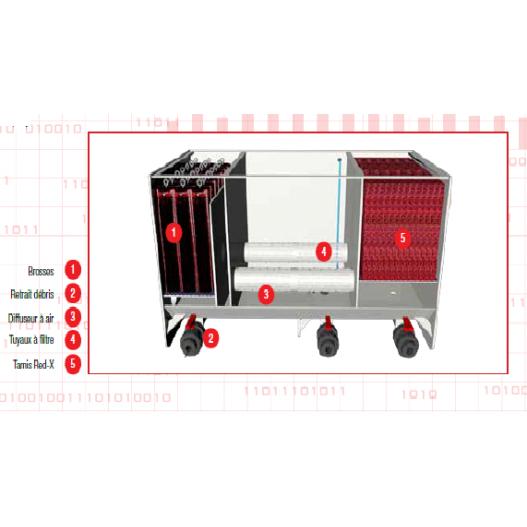 Détail Filtre pour bassin de 9000Litres Red Label