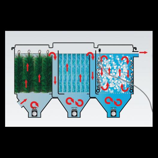 Filtration bassin de 20 à 45 m3