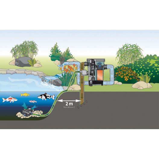 Filtre de bassin BioTec Premuim 80000