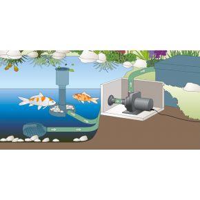 Pompe de bassin AquaMax Dry 8000 OASE