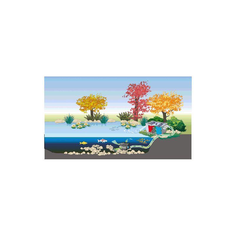 Filtre bassin BioSmart UVC 16000 Filtre gravitaire Oase