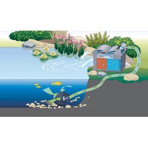 Filtration bassin BioSmart Set 18000 Oase filtres gravitaires